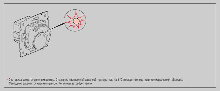 Схема подключения и монтаж